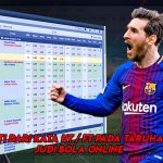 Arti Dari Kata HT / FT Pada Taruhan Judi Bola Online